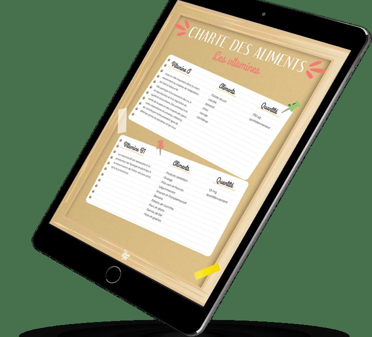 Outil gratuit: Ta charte des nutriments
